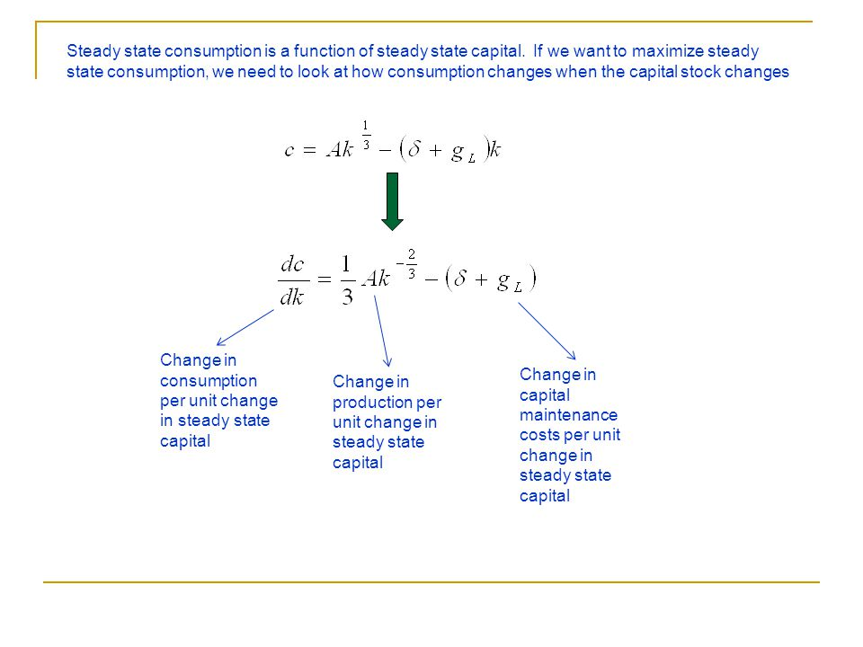 Steady state consumption is a function of steady state capital