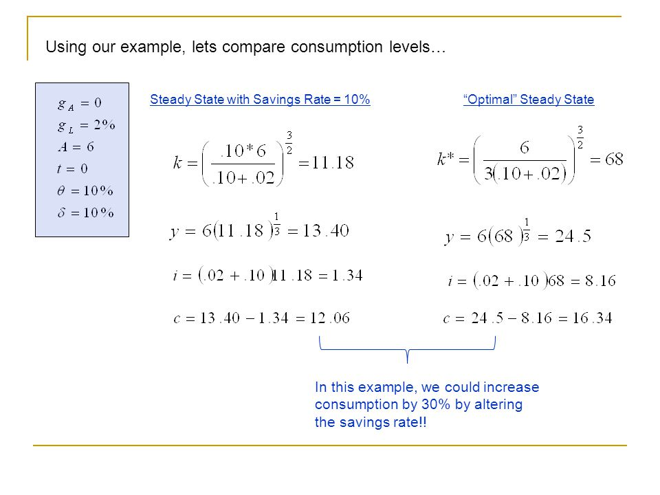 Using our example, lets compare consumption levels…
