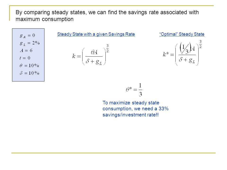 By comparing steady states, we can find the savings rate associated with maximum consumption