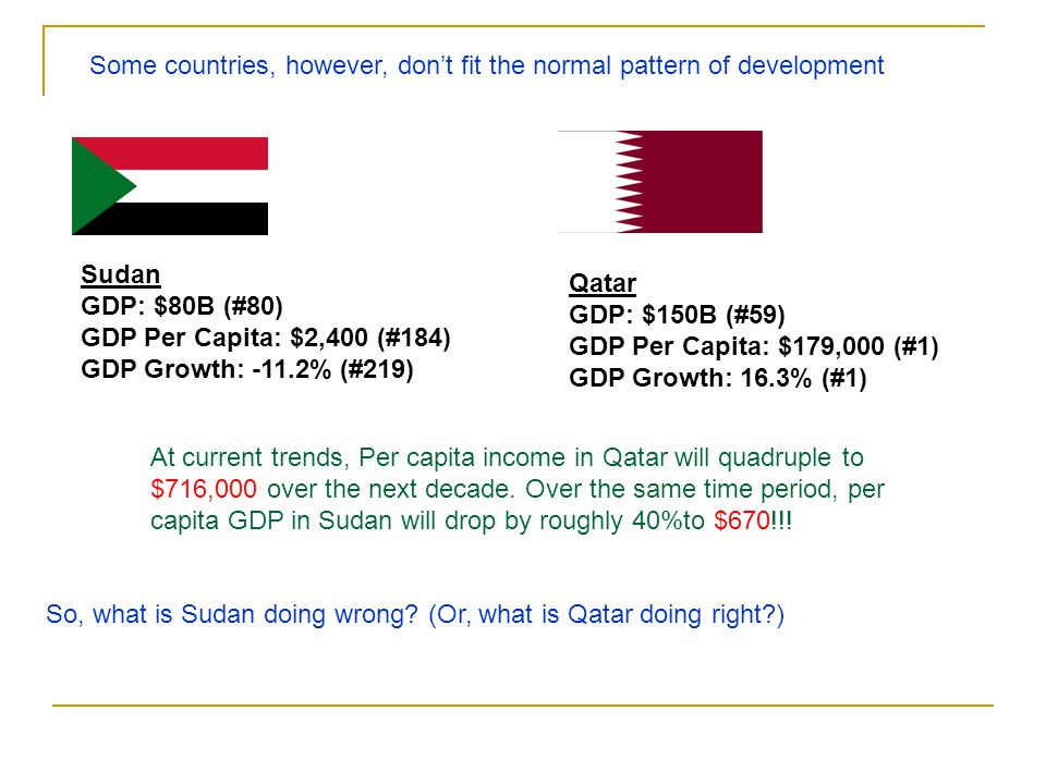 Some countries, however, don't fit the normal pattern of development