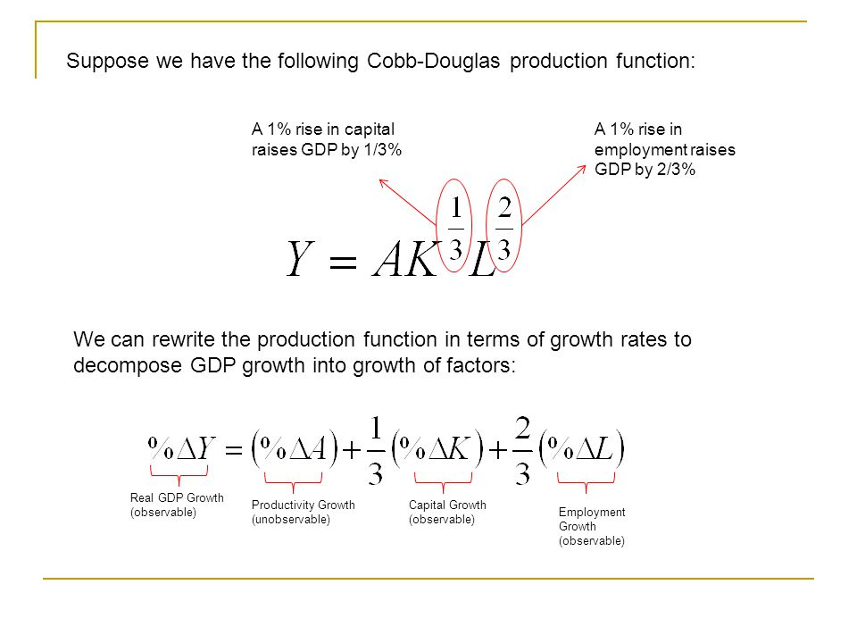 Suppose we have the following Cobb-Douglas production function: