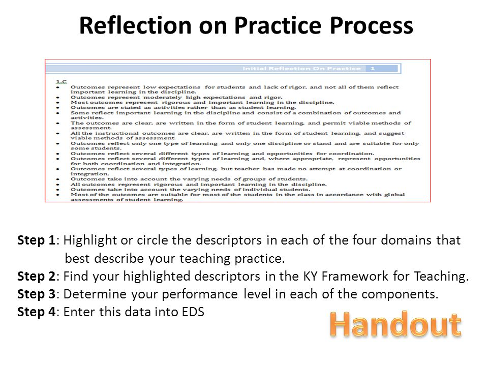 Reflection on Practice Process