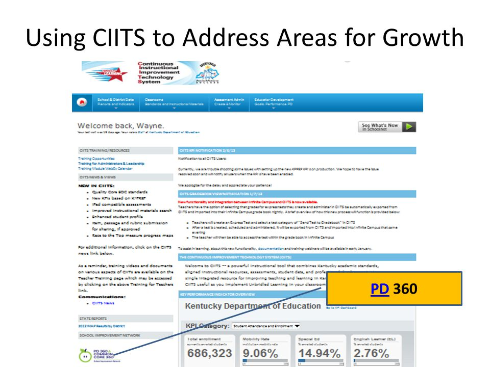 Using CIITS to Address Areas for Growth