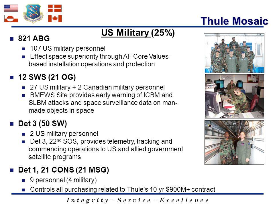 Thule Mosaic US Military (25%) 821 ABG 12 SWS (21 OG) Det 3 (50 SW)
