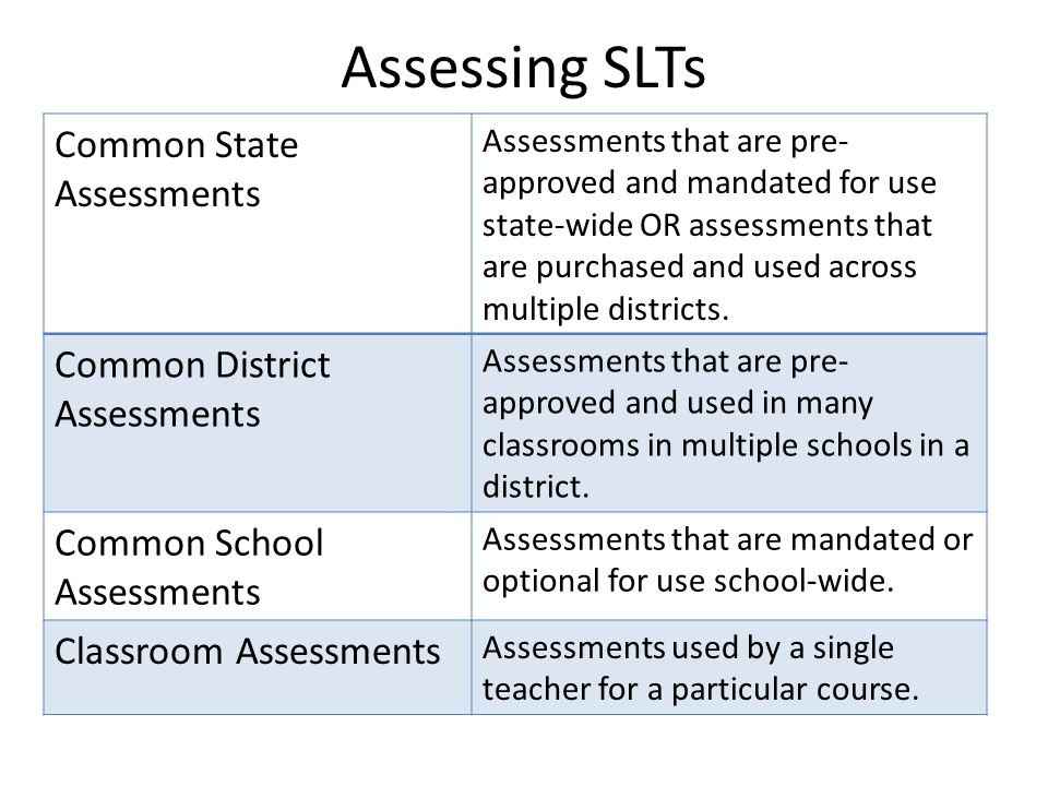 Assessing SLTs Common State Assessments Common District Assessments