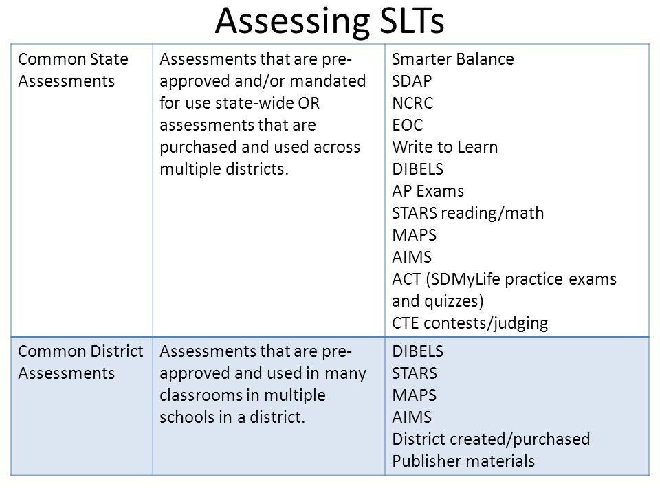 Assessing SLTs Common State Assessments