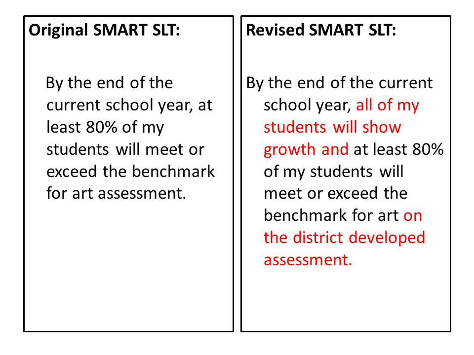 Original SMART SLT: By the end of the current school year, at least 80% of my students will meet or exceed the benchmark for art assessment.
