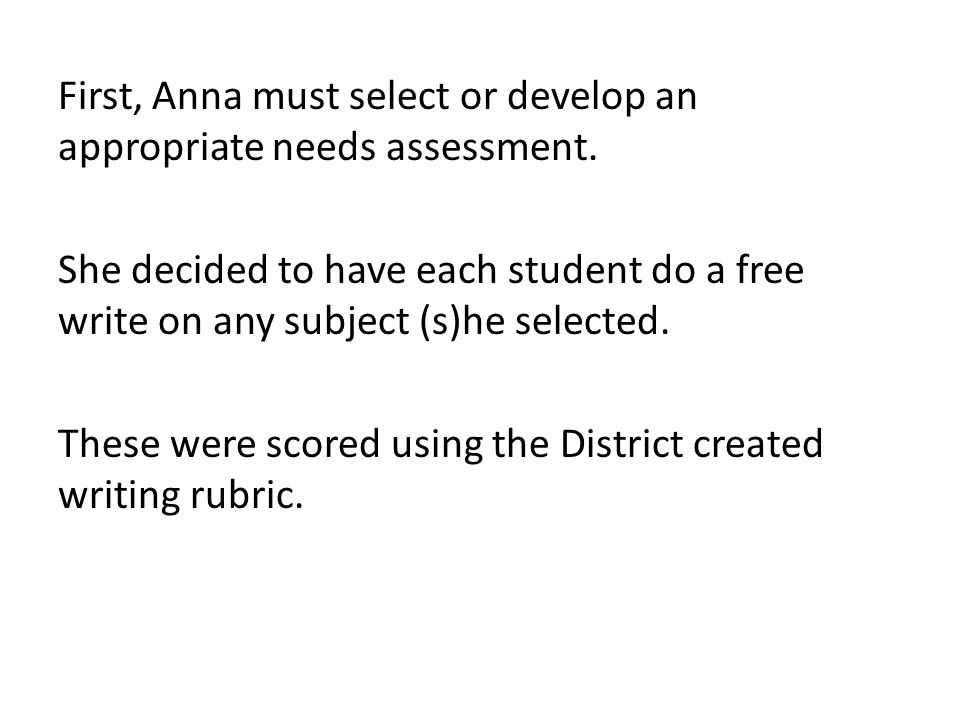 First, Anna must select or develop an appropriate needs assessment