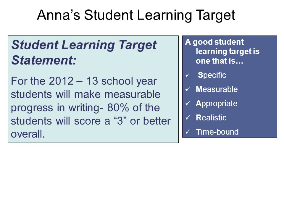Anna's Student Learning Target