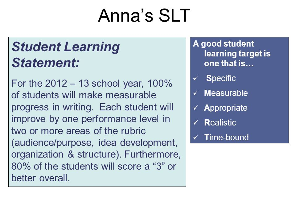 Anna's SLT Student Learning Statement: