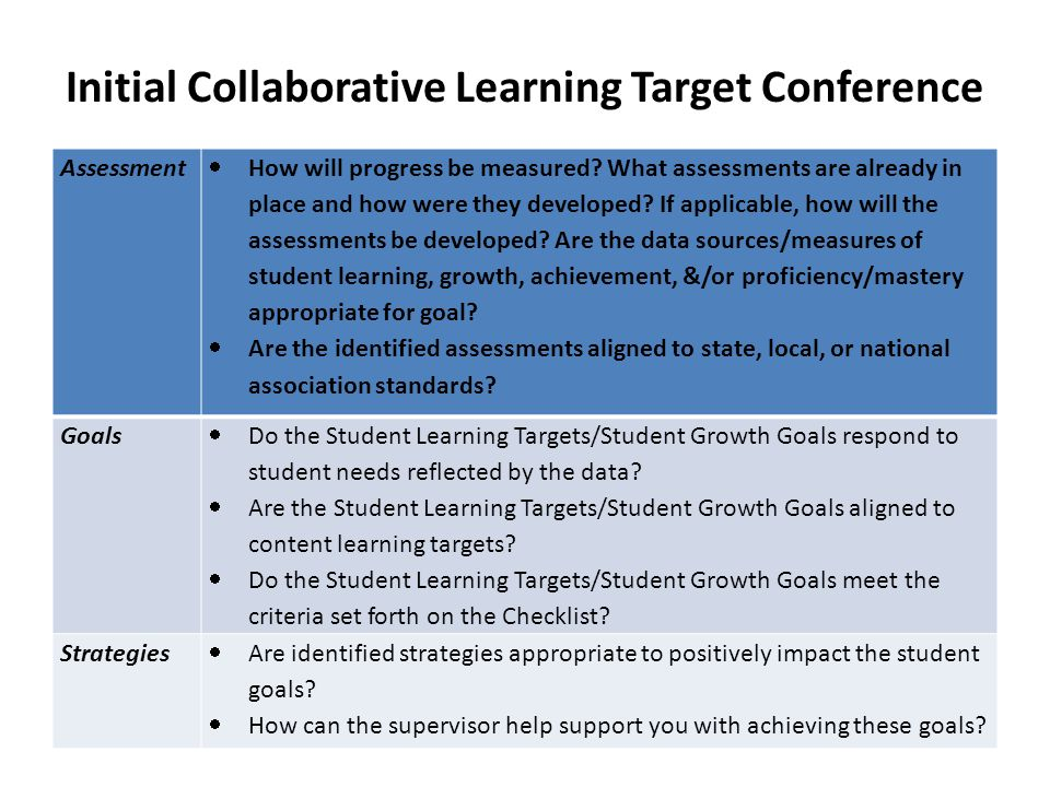 Initial Collaborative Learning Target Conference