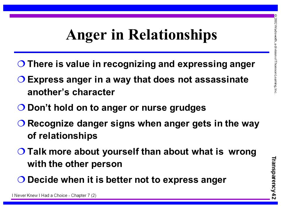 Anger in Relationships