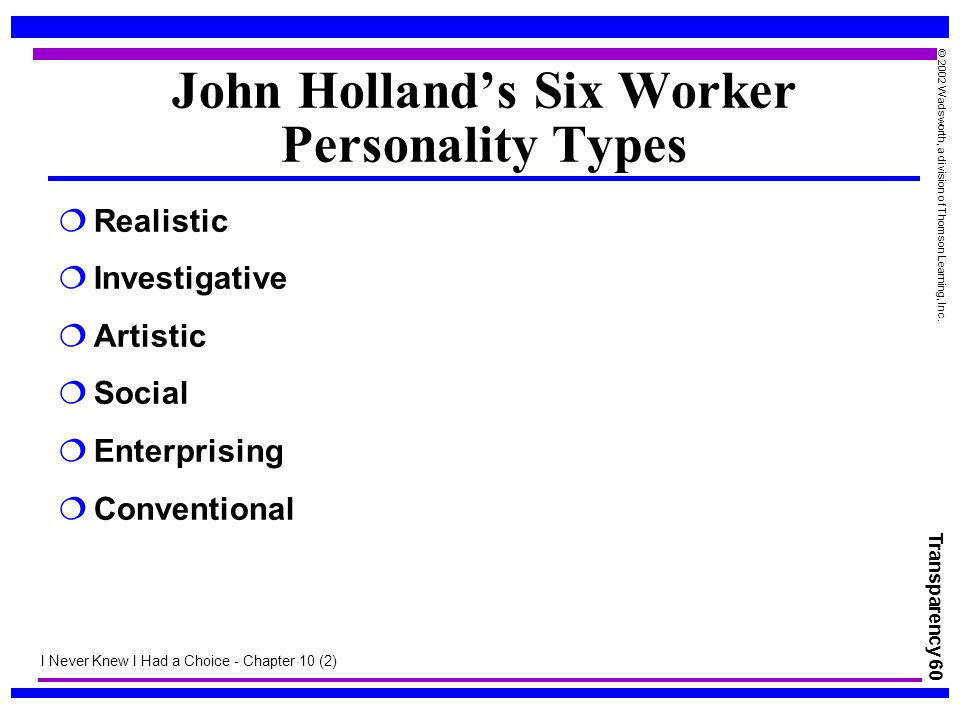 John Holland's Six Worker Personality Types