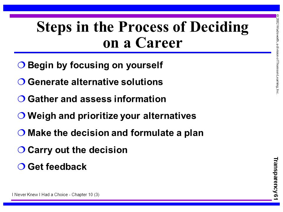 Steps in the Process of Deciding on a Career