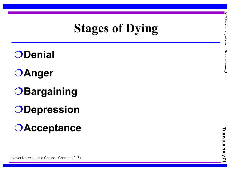 Stages of Dying Denial Anger Bargaining Depression Acceptance