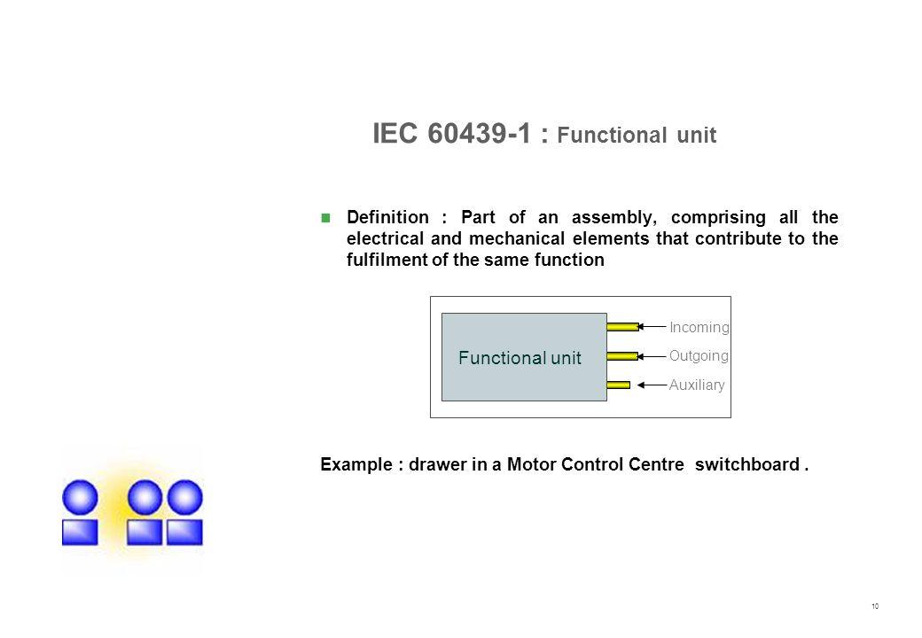 IEC 60439-1 : Functional unit Functional unit