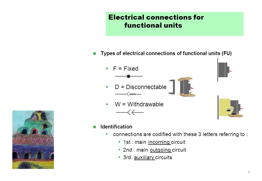 Electrical connections for functional units