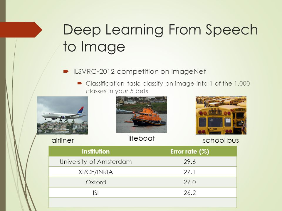 Deep Learning From Speech to Image