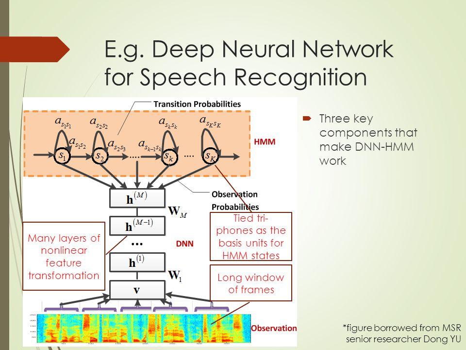 E.g. Deep Neural Network for Speech Recognition