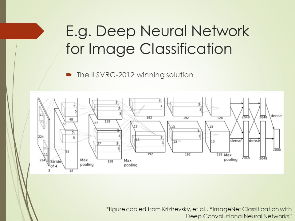 E.g. Deep Neural Network for Image Classification