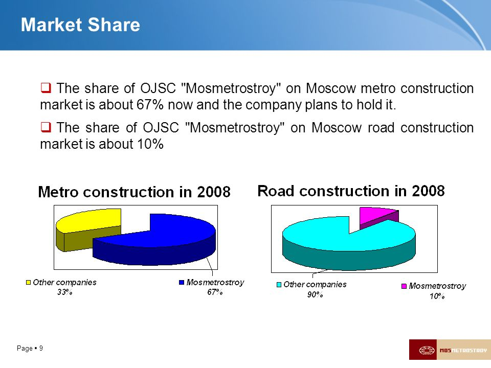Market Share The share of OJSC Mosmetrostroy on Moscow metro construction market is about 67% now and the company plans to hold it.