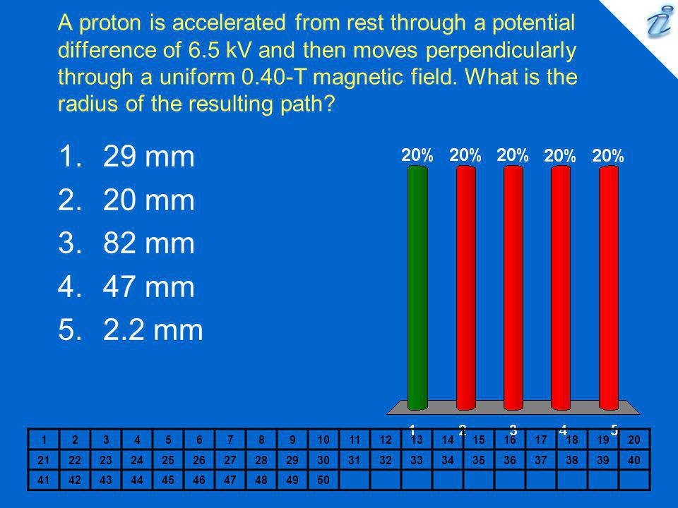 A proton is accelerated from rest through a potential difference of 6