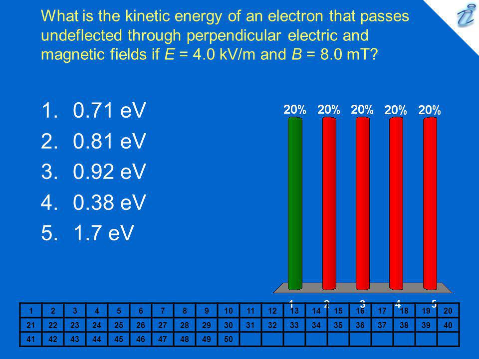 What is the kinetic energy of an electron that passes undeflected through perpendicular electric and magnetic fields if E = 4.0 kV/m and B = 8.0 mT
