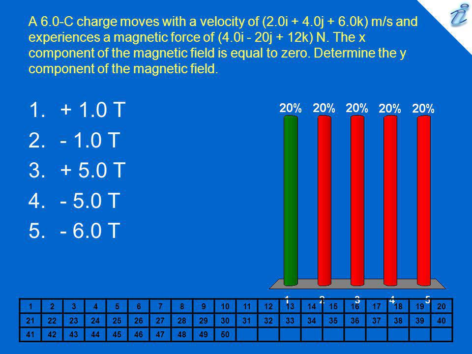 A 6. 0-C charge moves with a velocity of (2. 0i + 4. 0j + 6