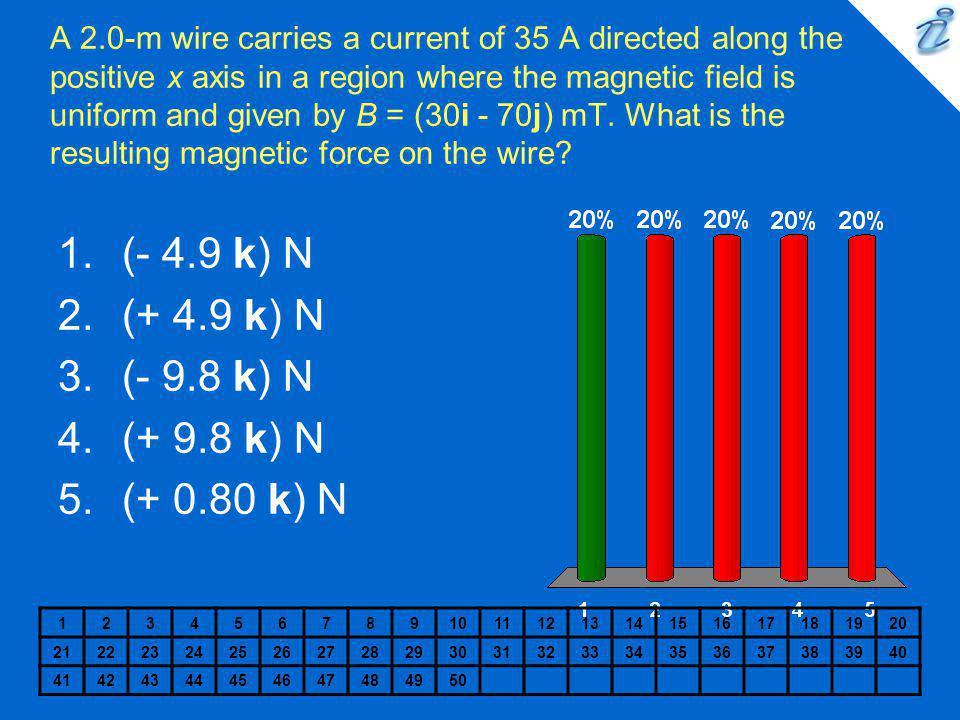 (- 4.9 k) N (+ 4.9 k) N (- 9.8 k) N (+ 9.8 k) N (+ 0.80 k) N