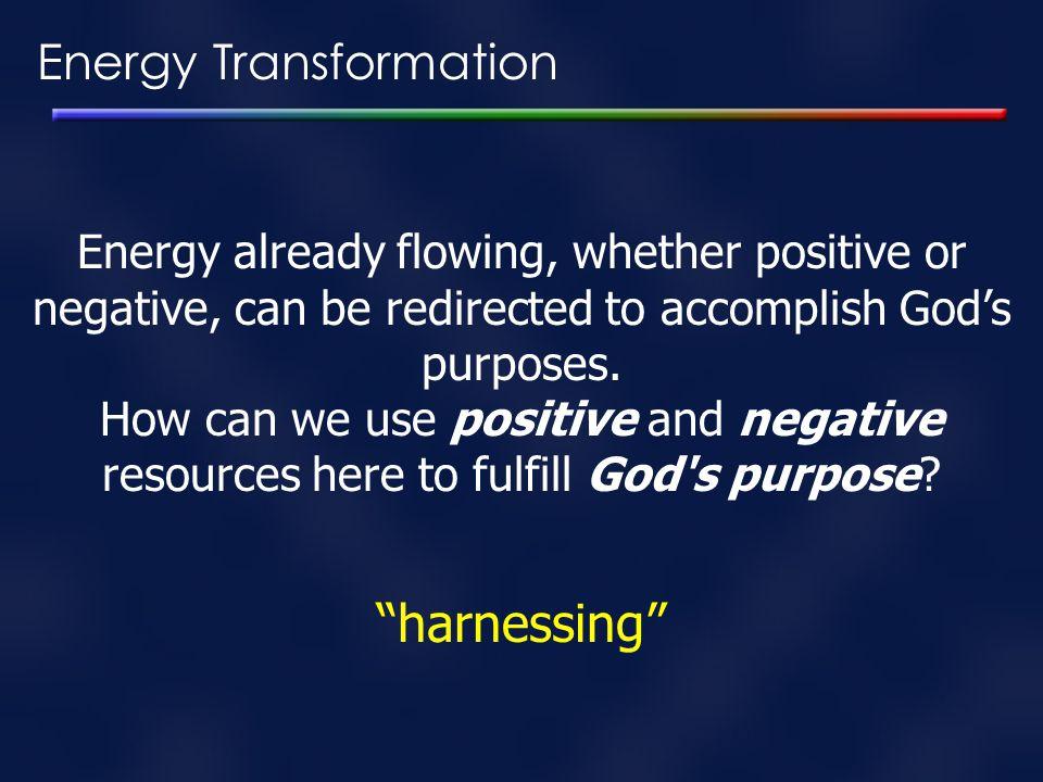 harnessing Energy Transformation