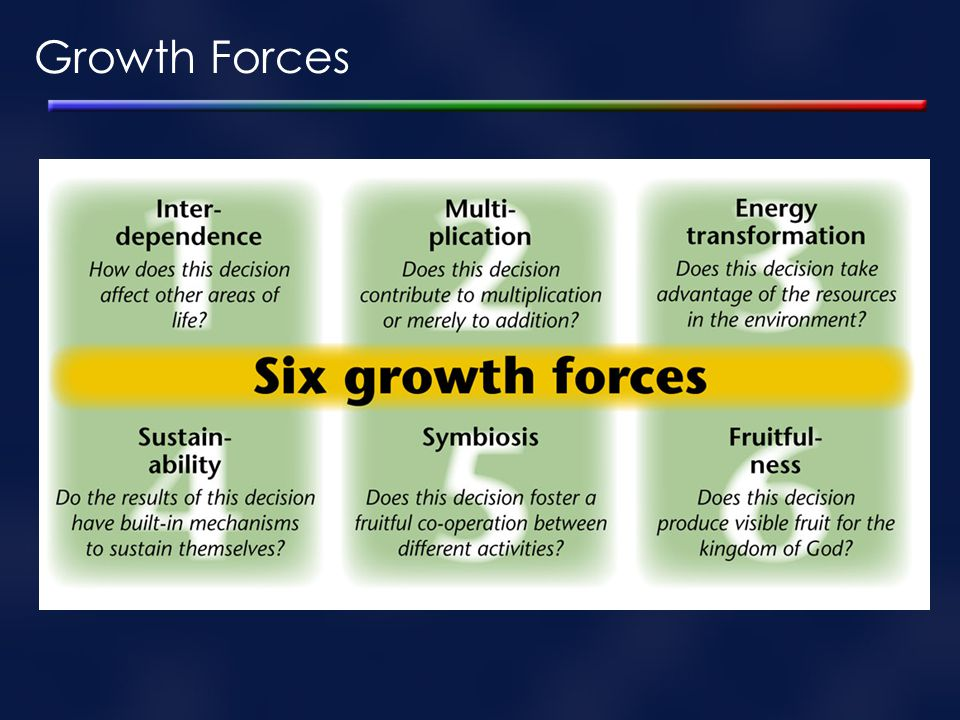 Growth Forces