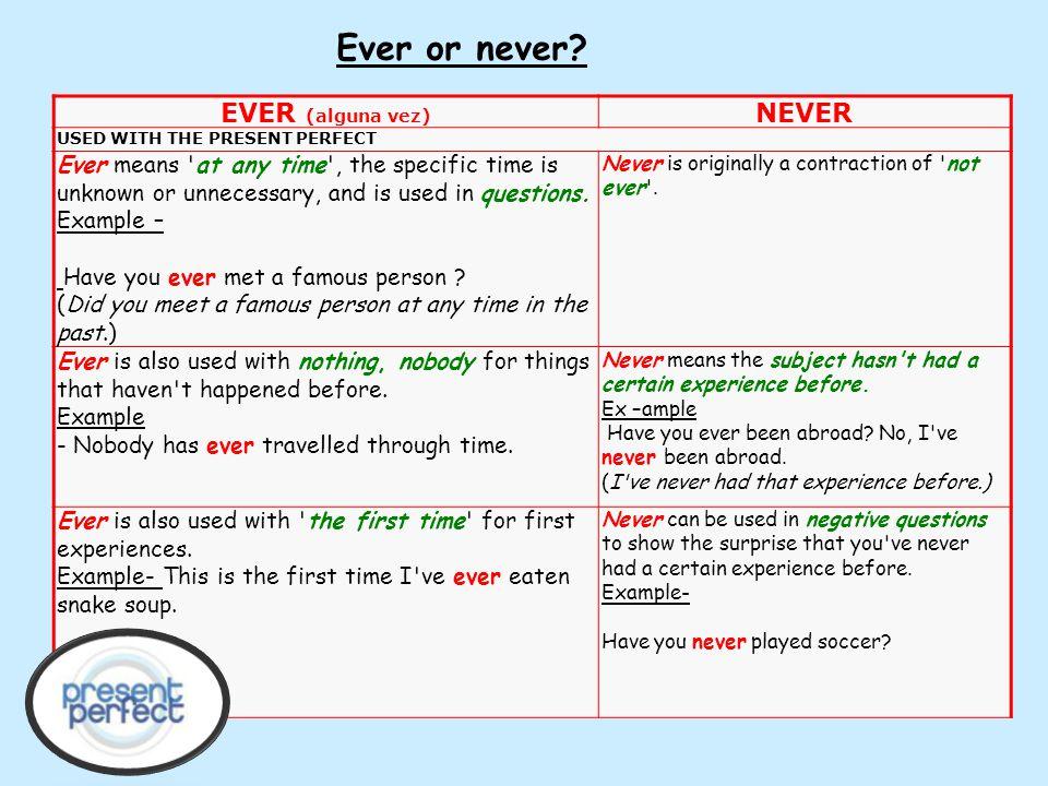 Ever or never EVER (alguna vez) NEVER