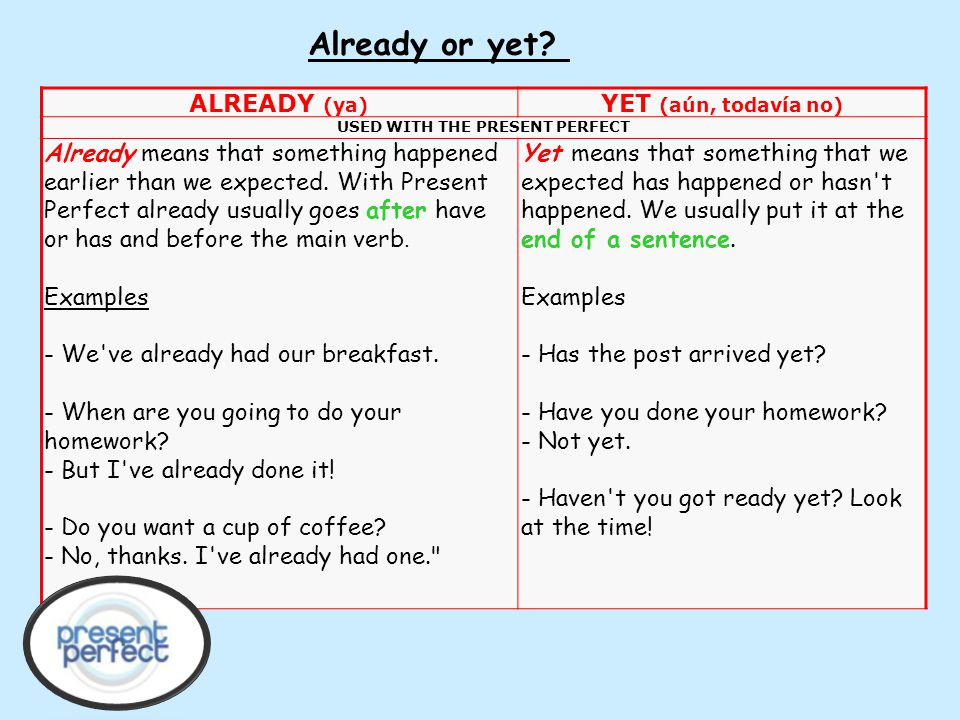 USED WITH THE PRESENT PERFECT