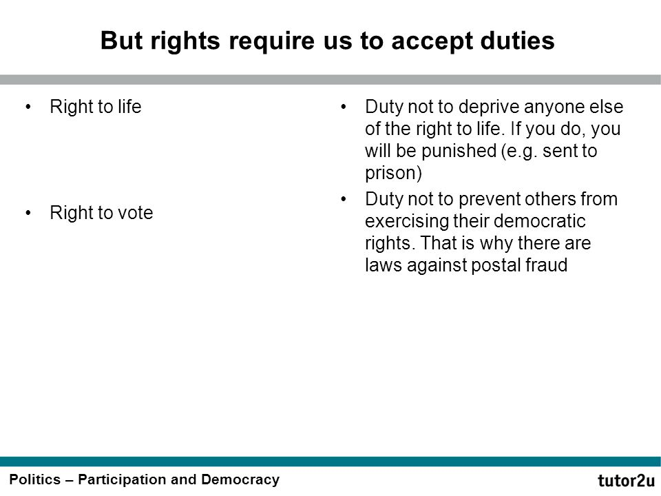 But rights require us to accept duties