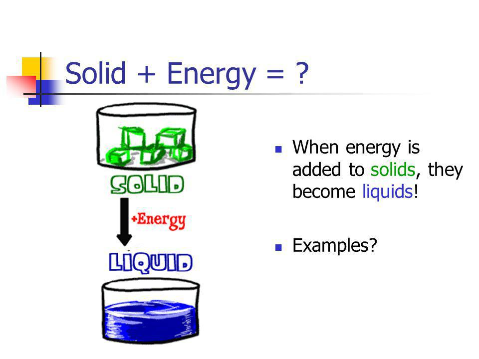 Solid + Energy = When energy is added to solids, they become liquids! Examples