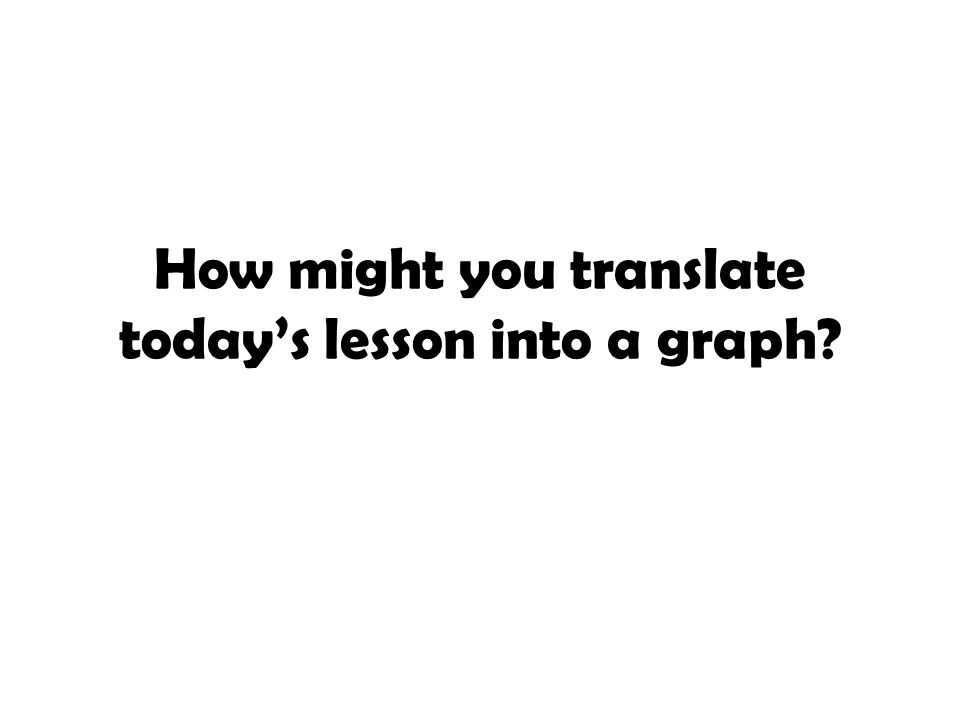 How might you translate today's lesson into a graph