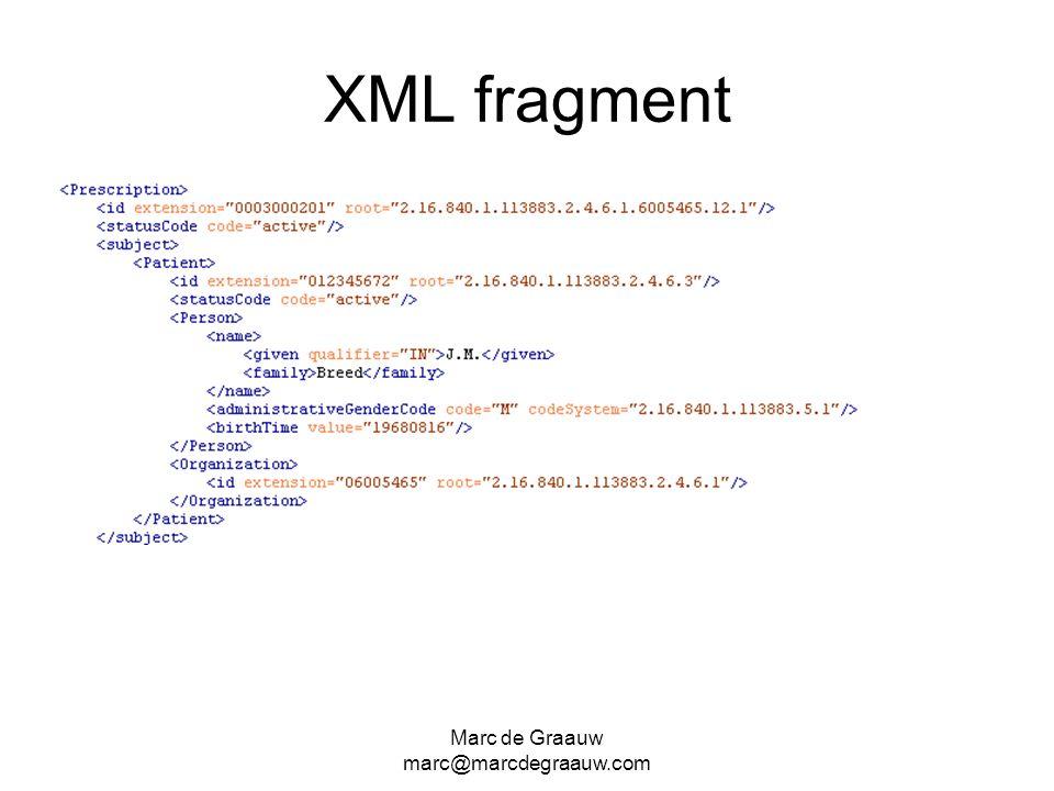 XML fragment Marc de Graauw marc@marcdegraauw.com