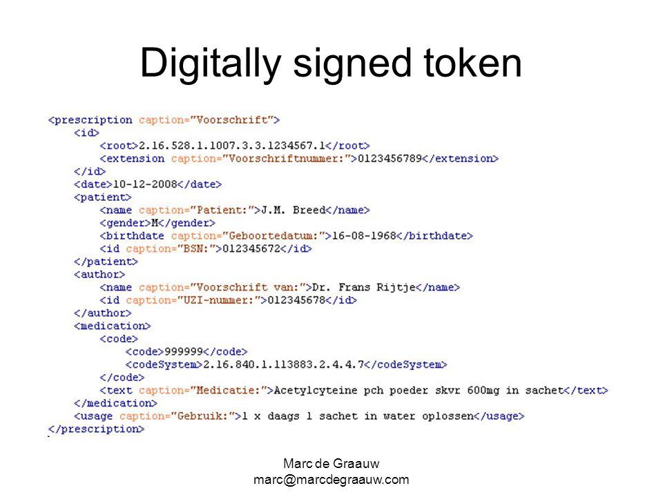 Digitally signed token