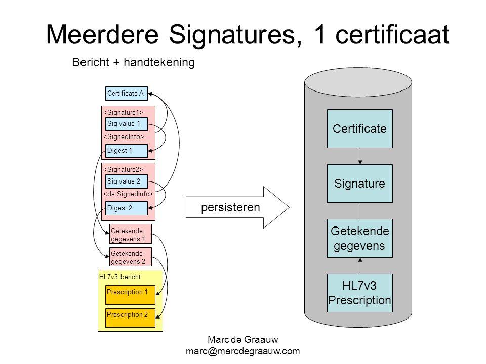 Meerdere Signatures, 1 certificaat