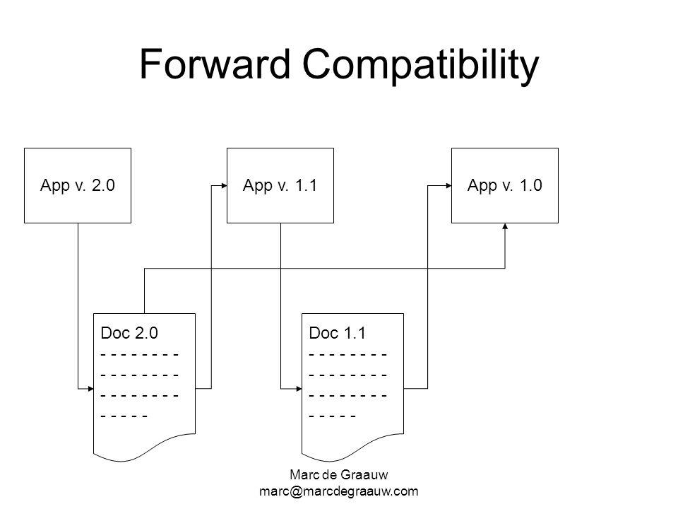 Forward Compatibility