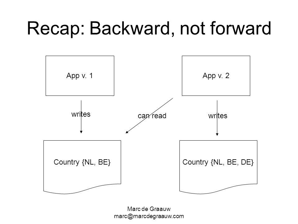 Recap: Backward, not forward