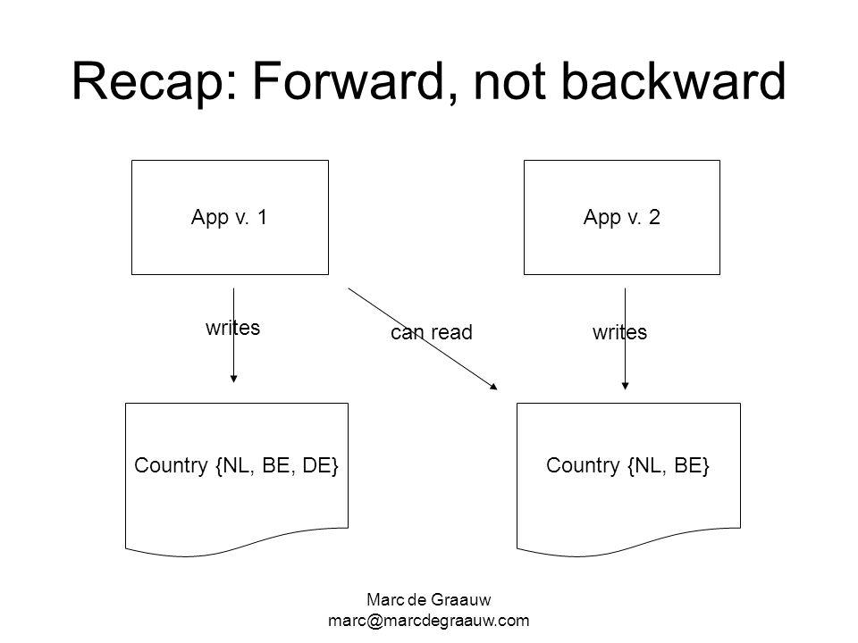 Recap: Forward, not backward
