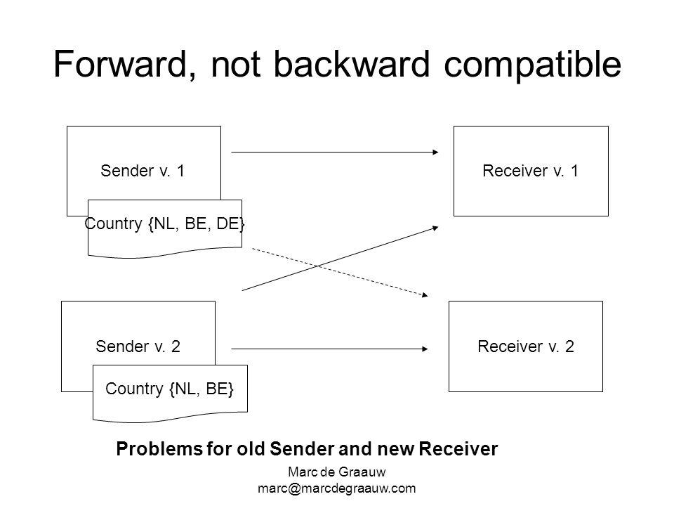 Forward, not backward compatible