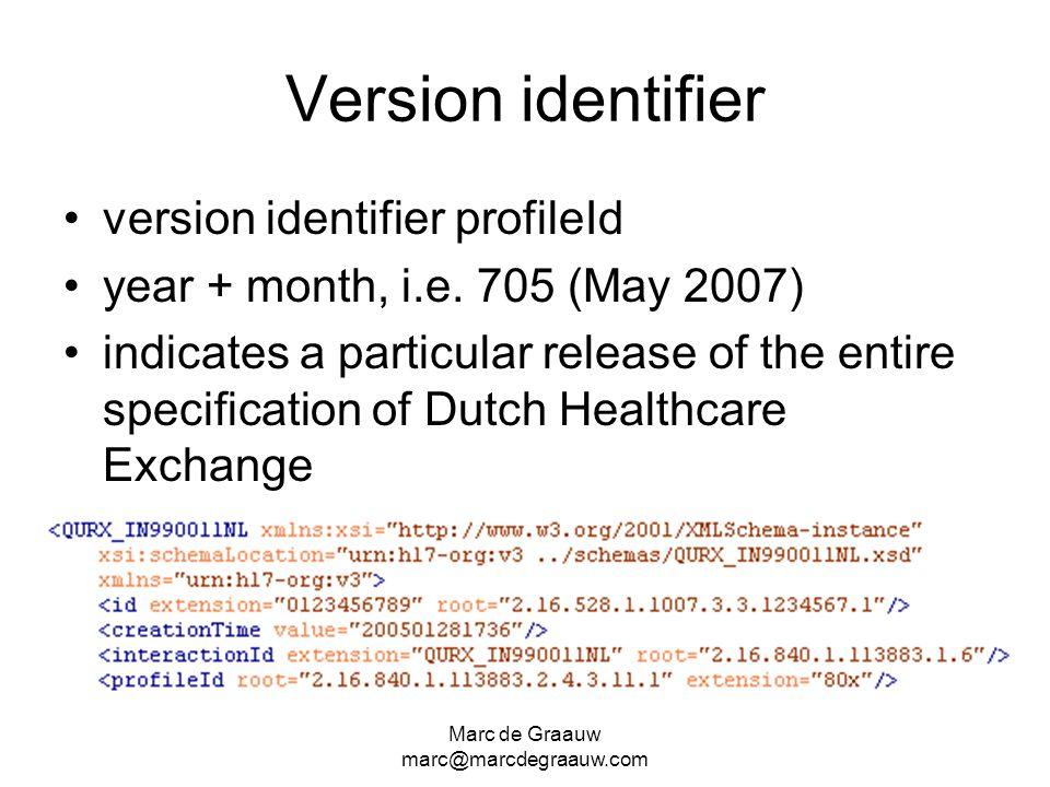 Version identifier version identifier profileId