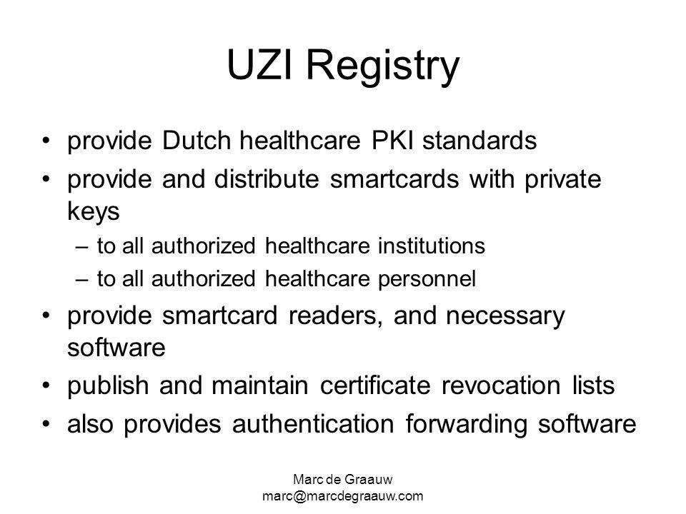 UZI Registry provide Dutch healthcare PKI standards