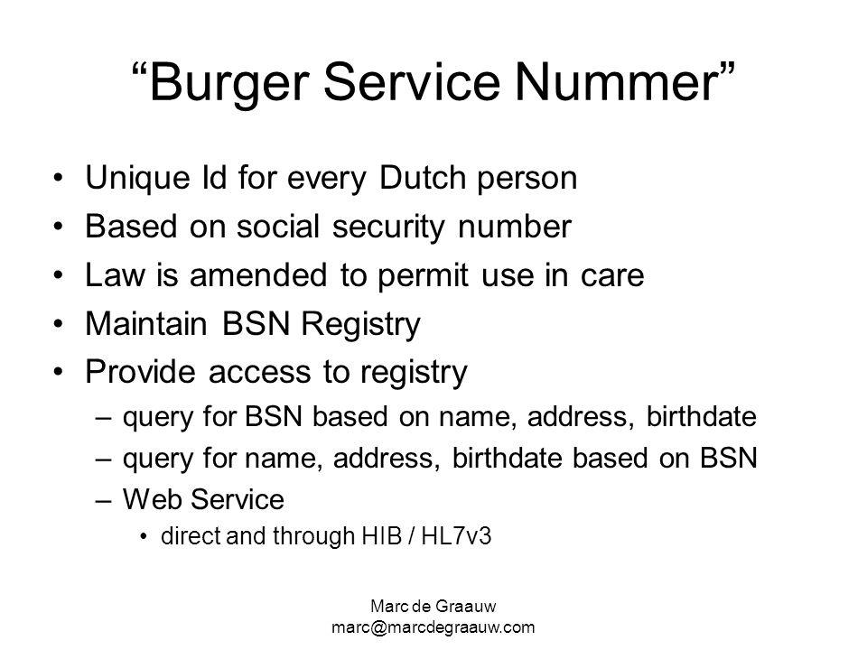 Burger Service Nummer