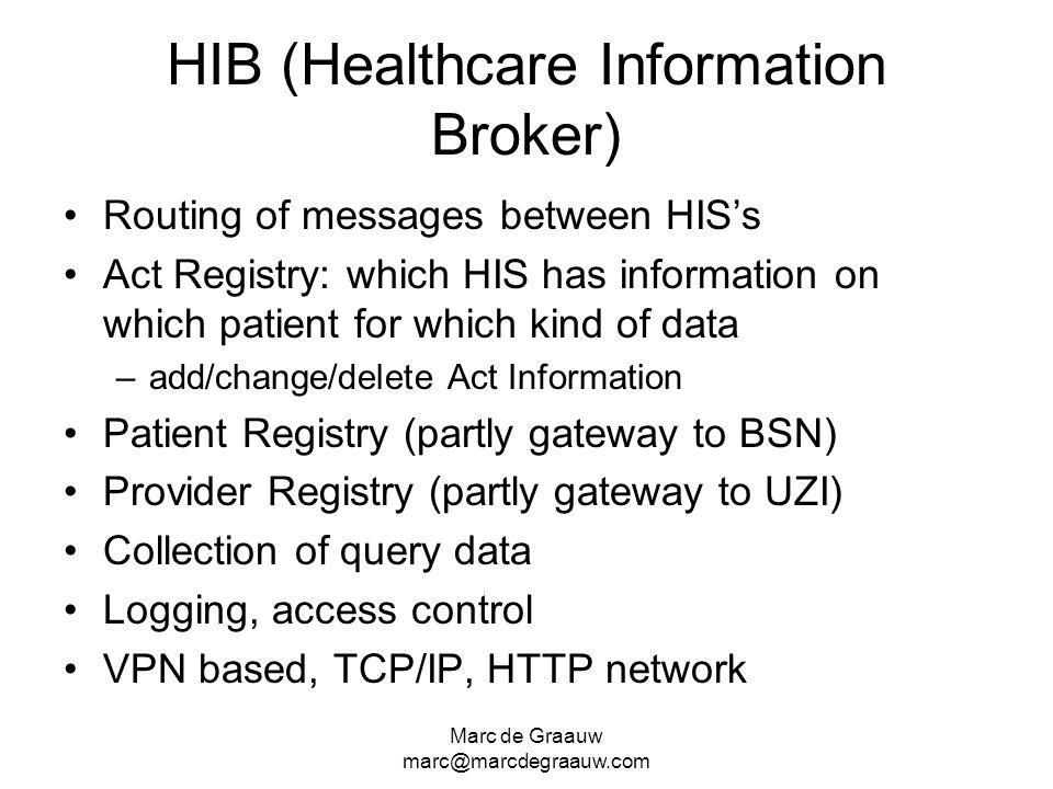 HIB (Healthcare Information Broker)
