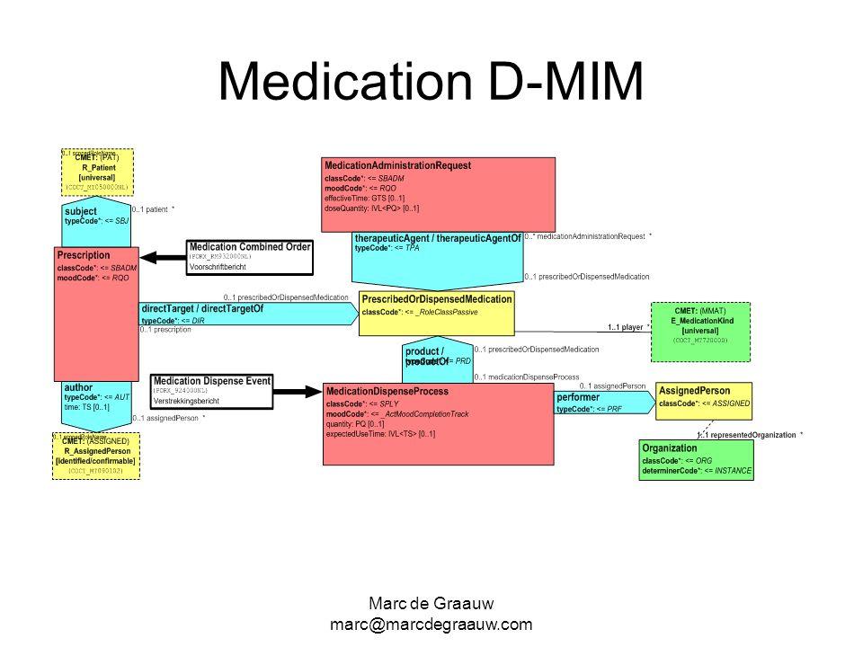 Medication D-MIM Marc de Graauw marc@marcdegraauw.com