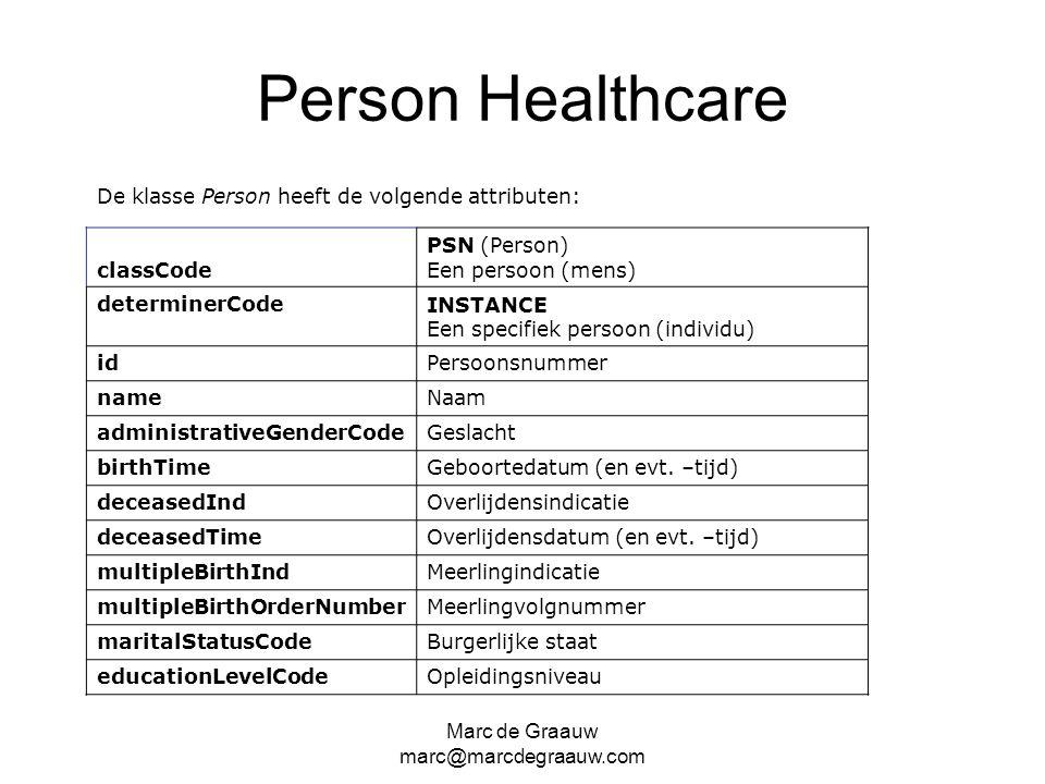 Person Healthcare PSN (Person) Een persoon (mens) classCode