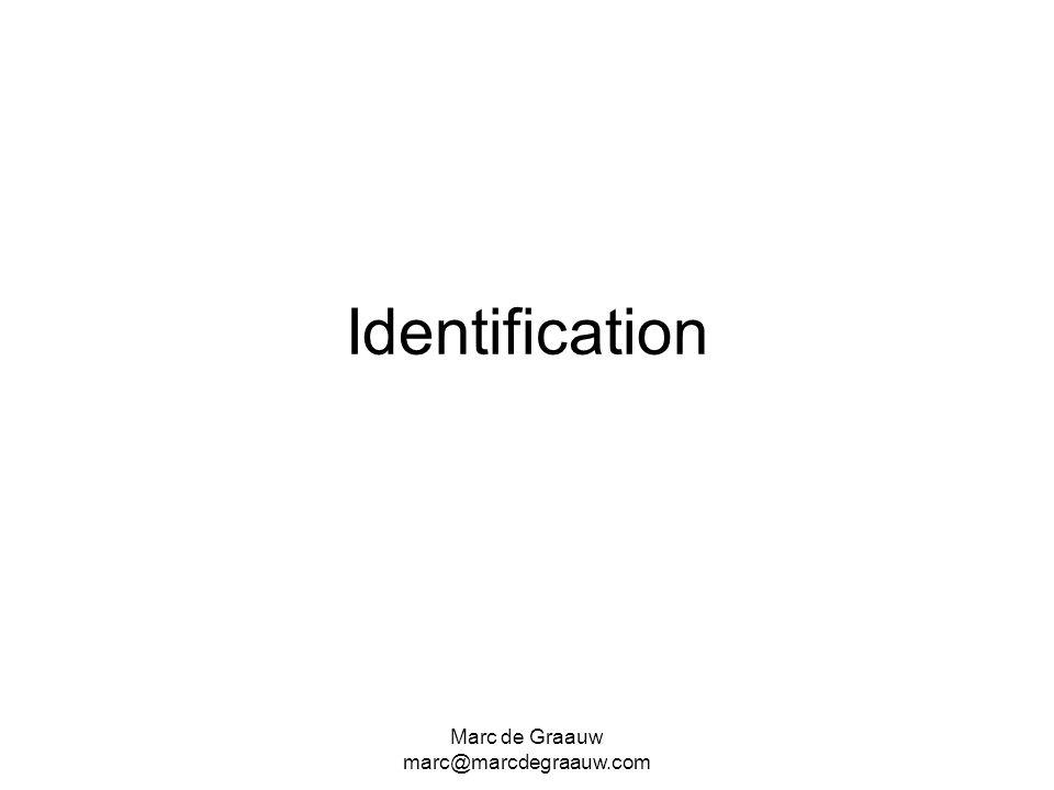Identification Marc de Graauw marc@marcdegraauw.com